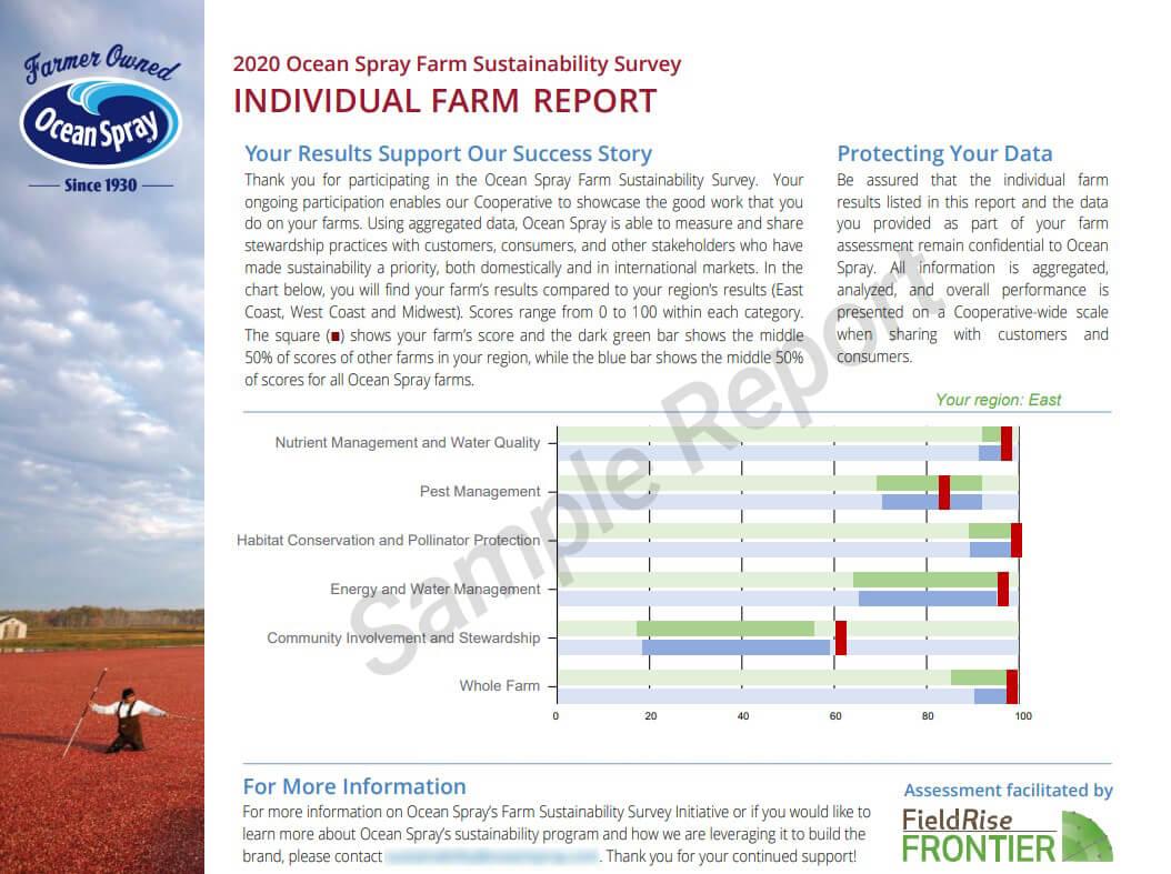 Sample Frontier Report